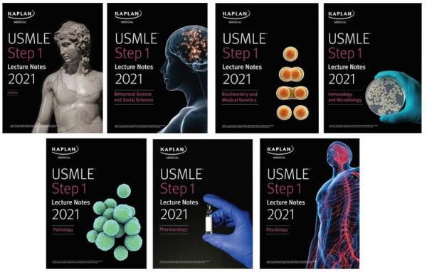 آشنایی با آزمون KPALAN USMLE 2021